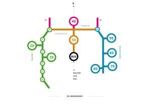 Stratenplan